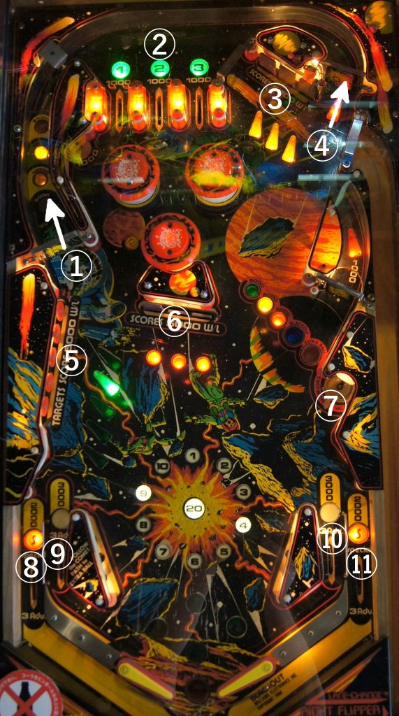 Williams Blackout Playfield
