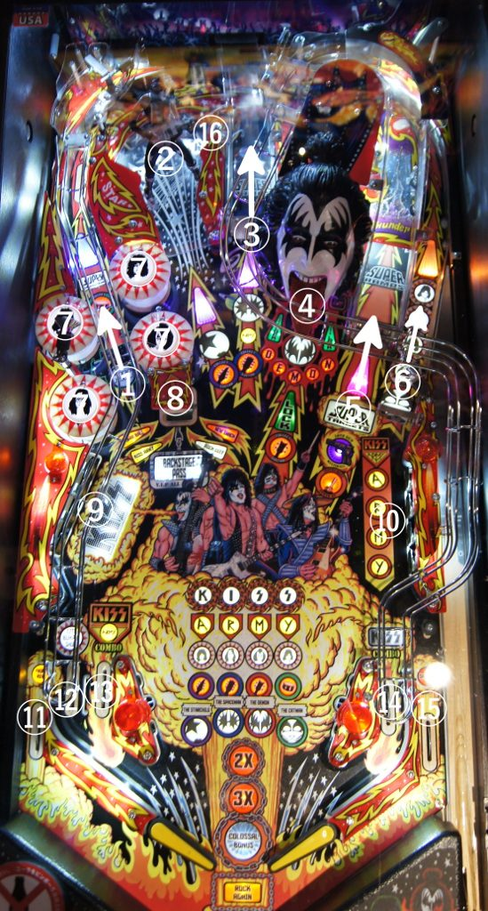 Stern KISS PRO Playfield