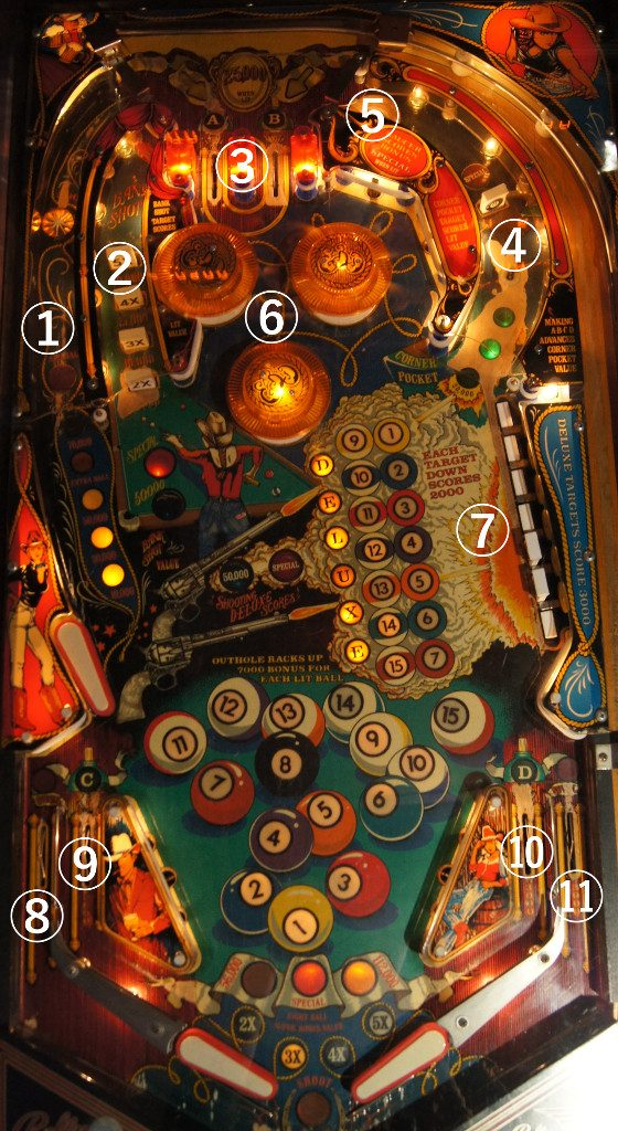 Bally Eight Ball Deluxe Playfield