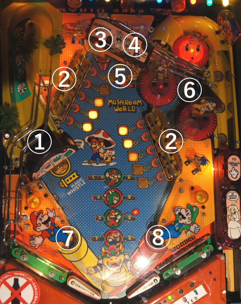 Gottelieb Super Mario Brothers MW Playfield
