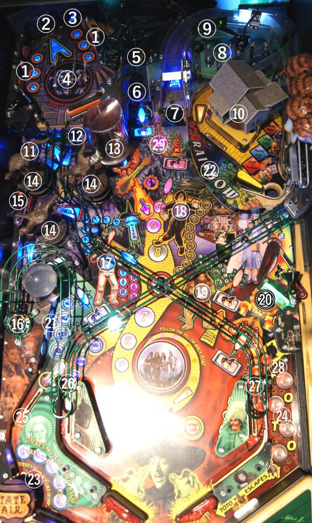 Jersey Jack Pinball Wizard of Oz Playfield
