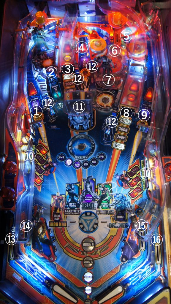 Stern Ironman Playfield